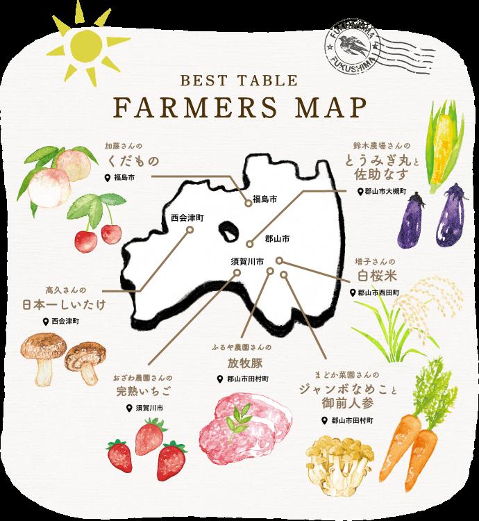FARMERS MAP
