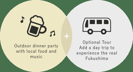 イラスト:Food Camp®とグリーンパーク都路がコラボレーションするイメージ